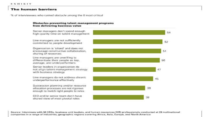 HR Survey. Mckinsey